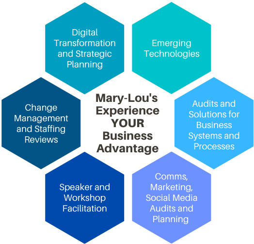 Mary-Lou's Experience